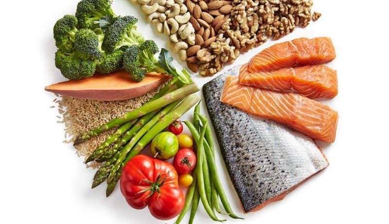 The Mediterranean diet for health benefits