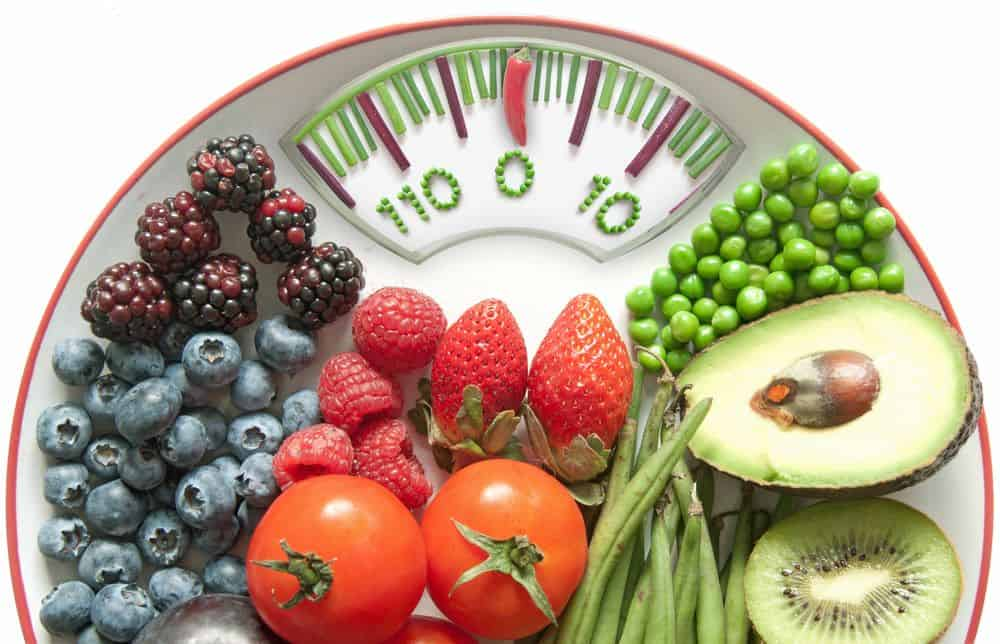 Top Trending Diets in 2019 - Weight Loss Calculation Tool