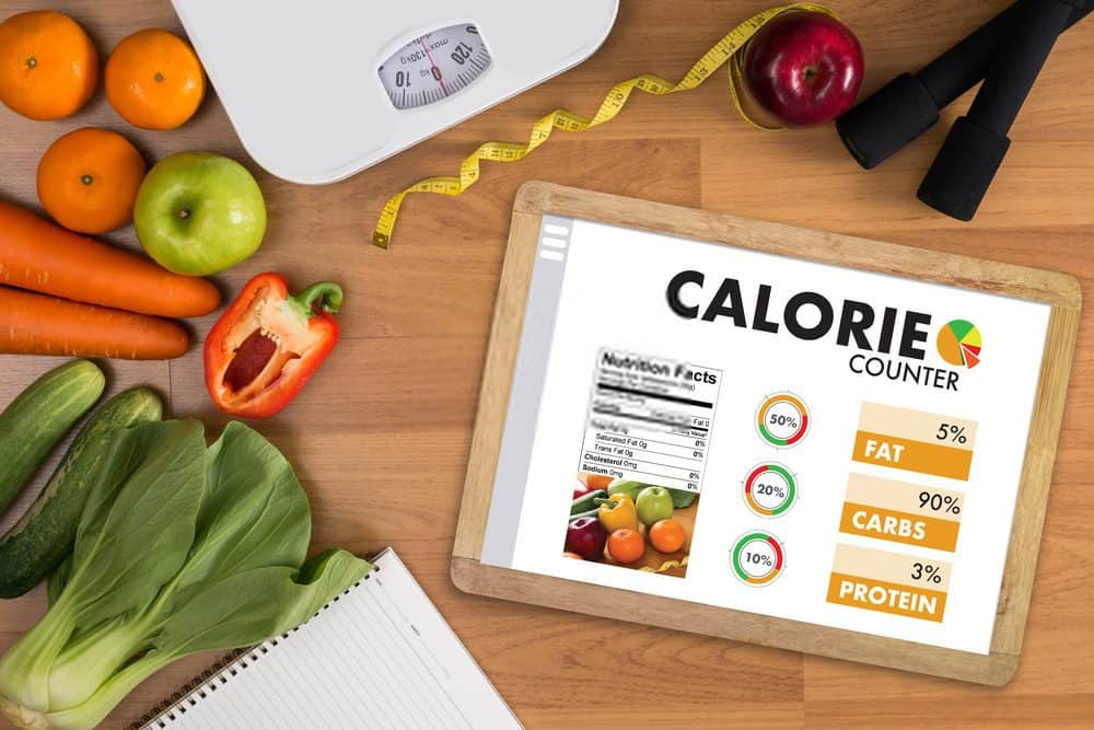 Calorie Calculation Tool - CALORIE counting counter application Medical eating healthy Diet concept